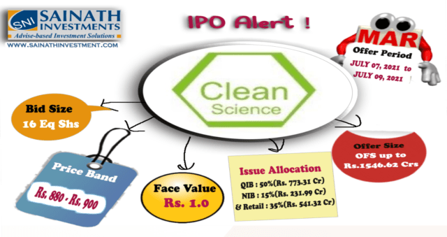 IPO-clean-science-&-technology