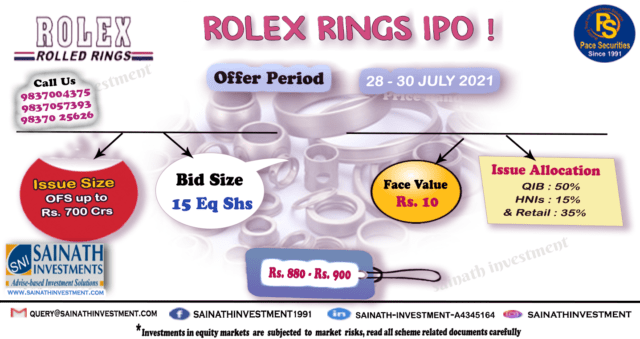 rolex-rolled-IPO